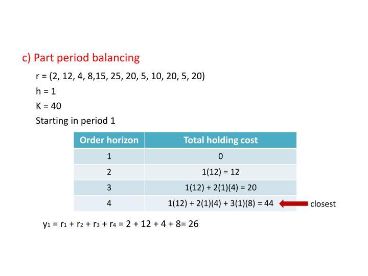 c) Part period balancing