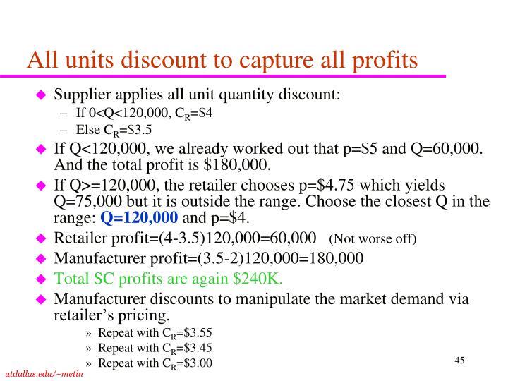 All units discount to capture all profits