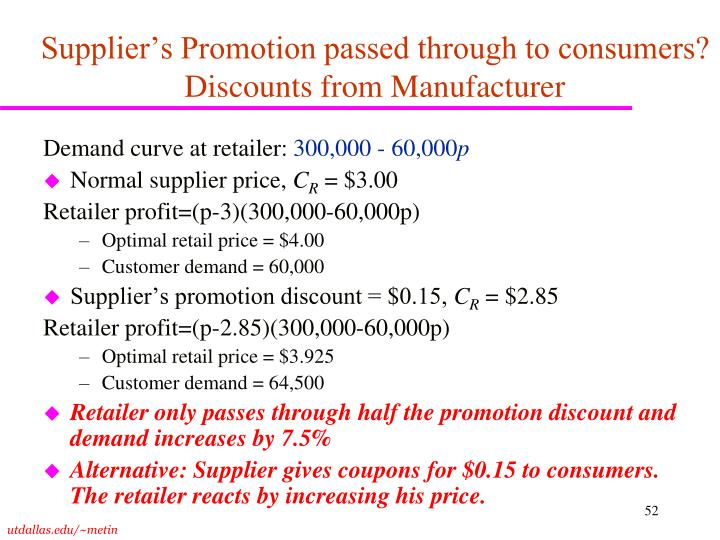 Supplier's Promotion passed through to consumers? Discounts from Manufacturer
