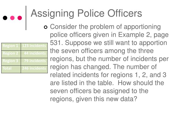 Assigning Police Officers