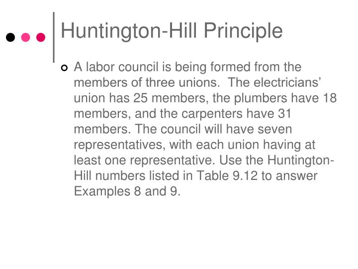 Huntington-Hill Principle