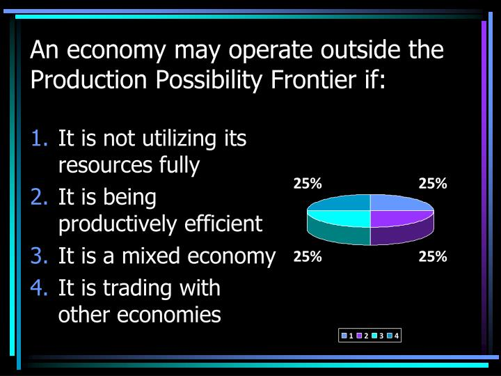 An economy may operate outside the Production Possibility Frontier if: