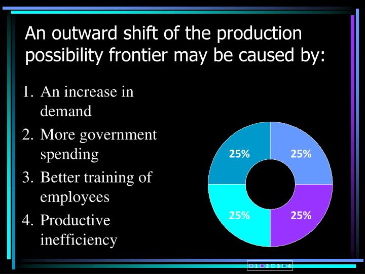 An outward shift of the production possibility frontier may be caused by: