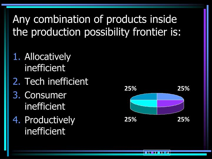 Any combination of products inside the production possibility frontier is: