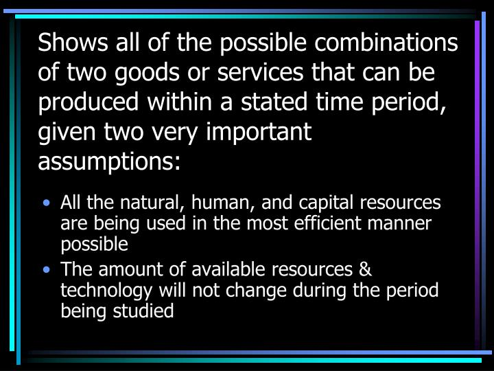 Shows all of the possible combinations of two goods or services that can be produced within a stated...