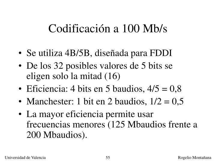 Codificación a 100 Mb/s
