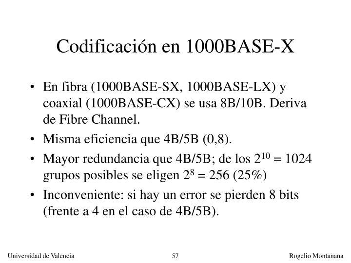 Codificación en 1000BASE-X