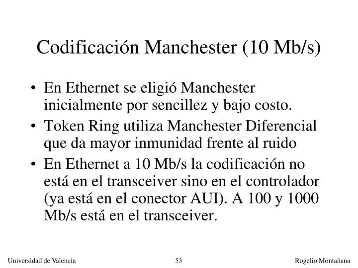 Codificación Manchester (10 Mb/s)