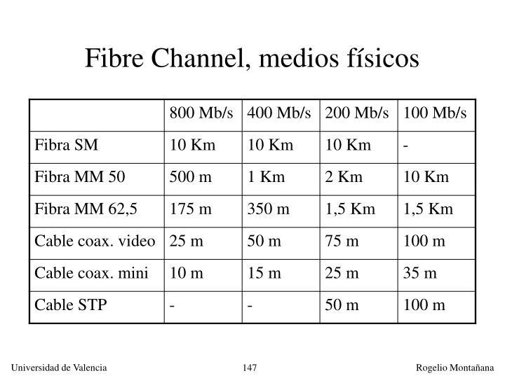 Fibre Channel, medios físicos