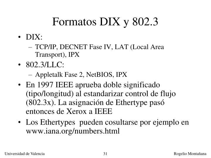 Formatos DIX y 802.3