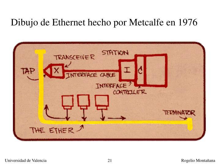 Dibujo de Ethernet hecho por Metcalfe en 1976