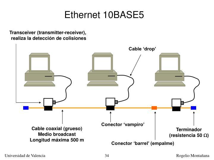 Ethernet 10BASE5