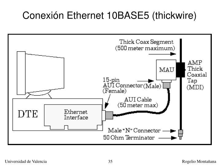 Conexión Ethernet 10BASE5 (thickwire)