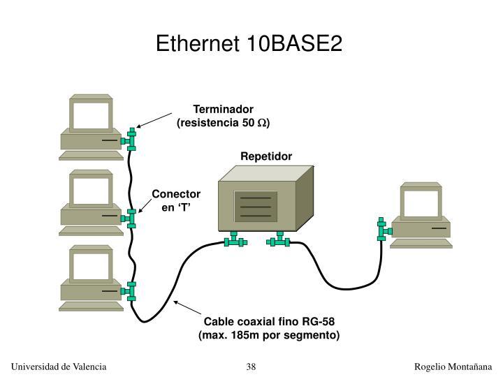 Ethernet 10BASE2
