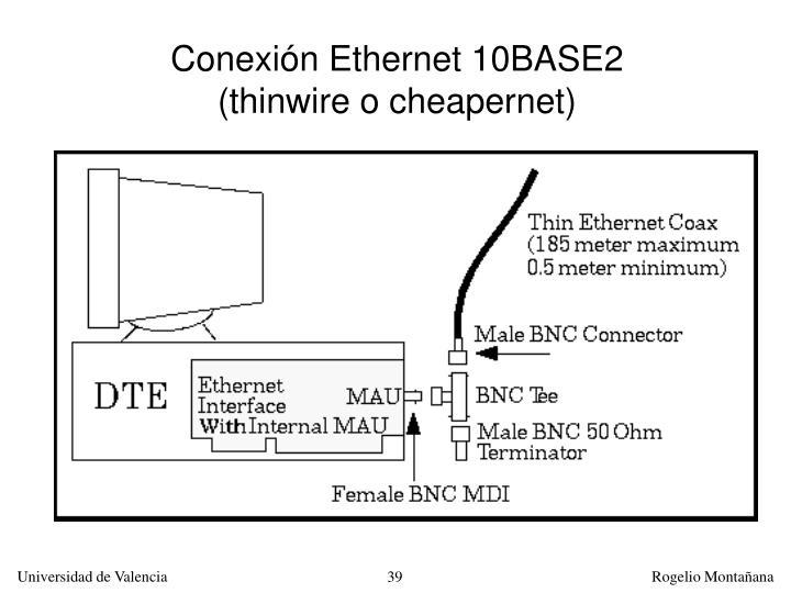 Conexión Ethernet 10BASE2