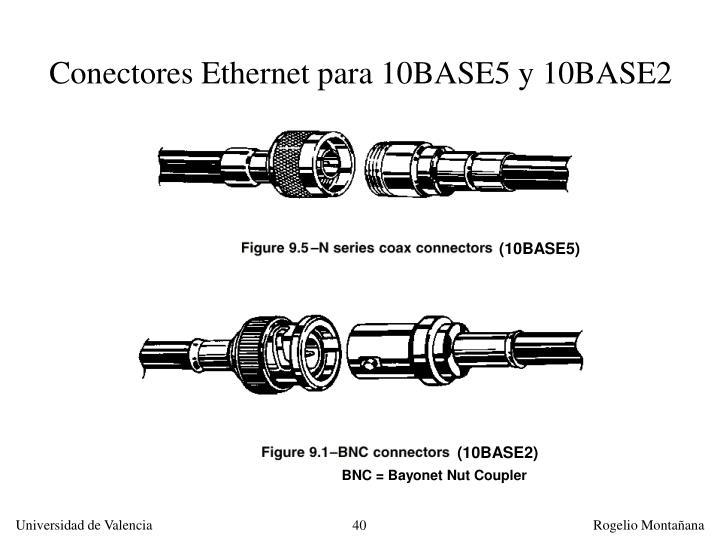 Conectores Ethernet para 10BASE5 y 10BASE2
