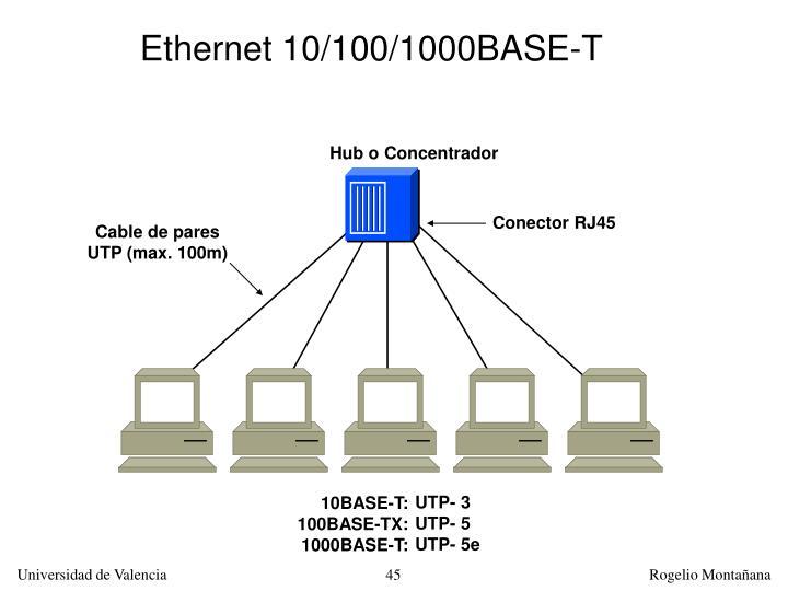 Ethernet 10/100/1000BASE-T