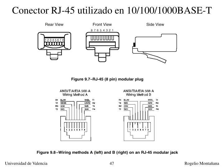 Conector RJ-45 utilizado en 10/100/1000BASE-T