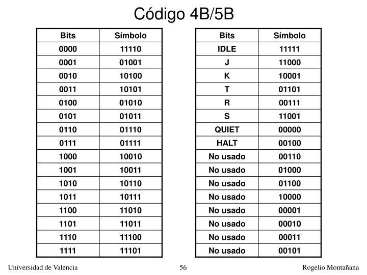 Código 4B/5B