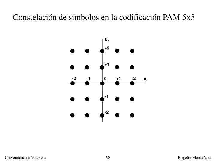 Constelación de símbolos en la codificación PAM 5x5