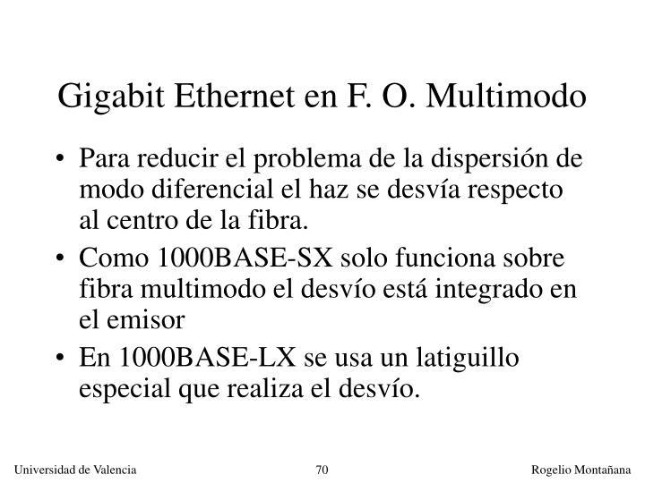 Gigabit Ethernet en F. O. Multimodo