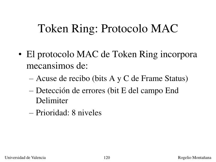 Token Ring: Protocolo MAC
