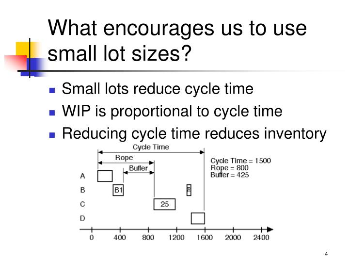 What encourages us to use small lot sizes?