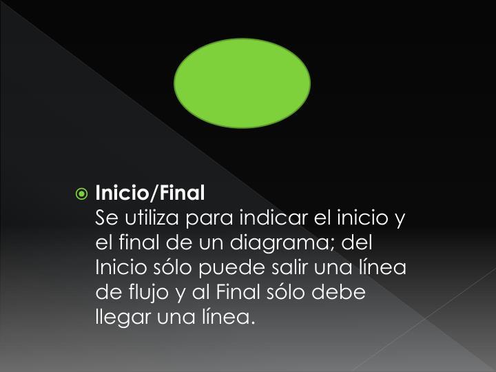 Inicio/Final