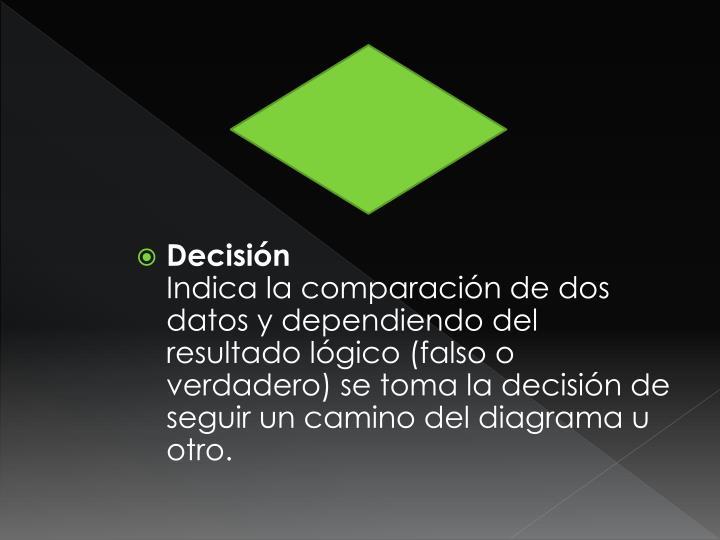 Decisión