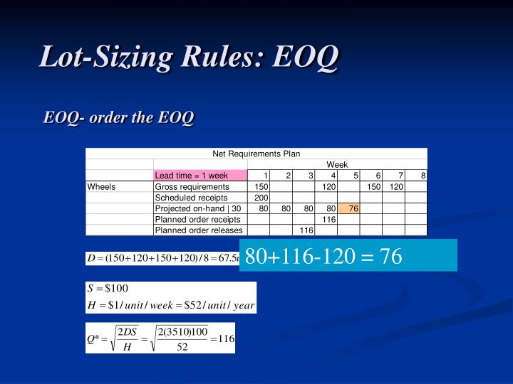 Lot-Sizing Rules: EOQ