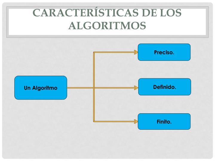 Características de los algoritmos