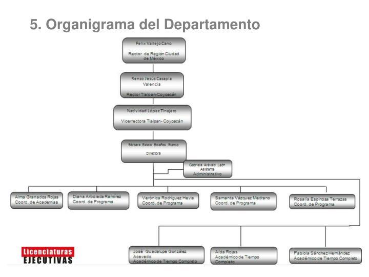 5. Organigrama del Departamento