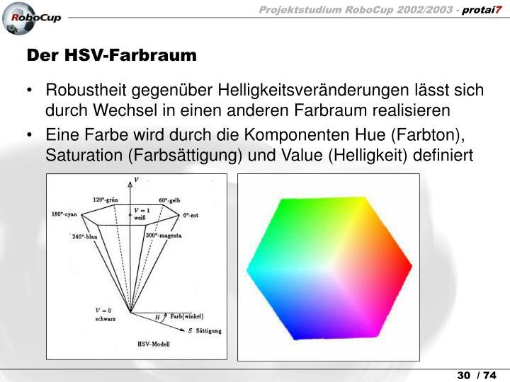 Der HSV-Farbraum