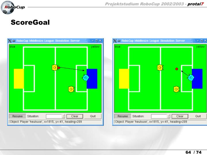 ScoreGoal