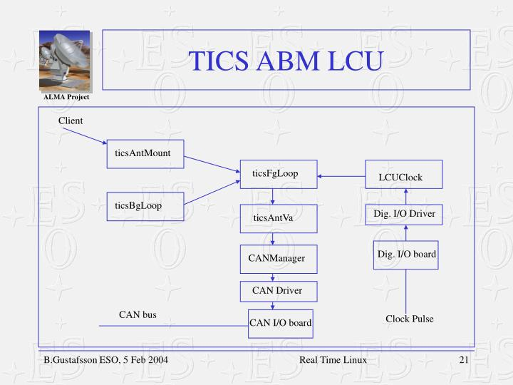 TICS ABM LCU