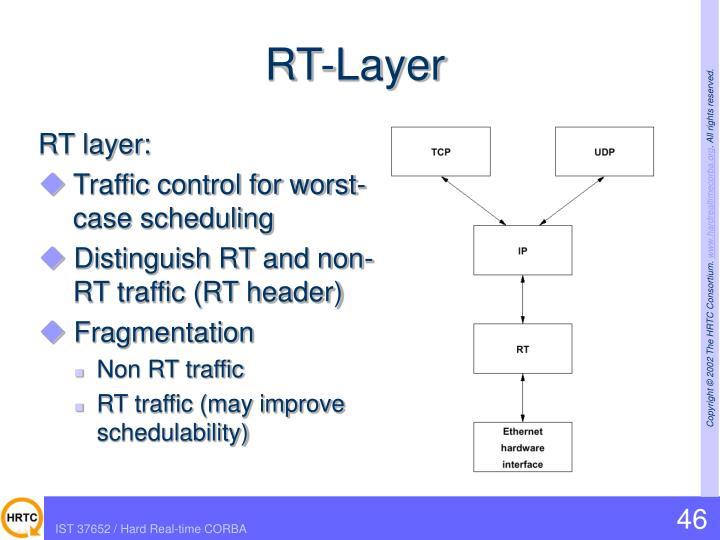 RT-Layer