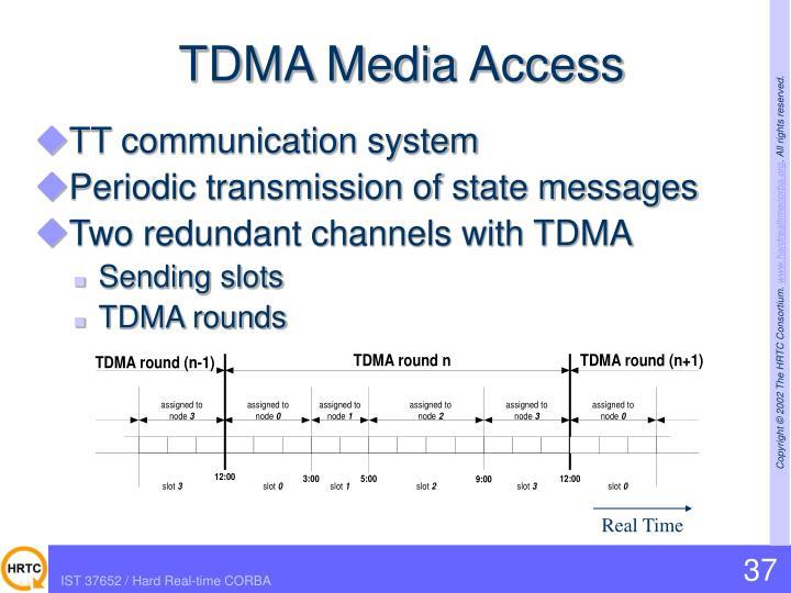 TDMA Media Access