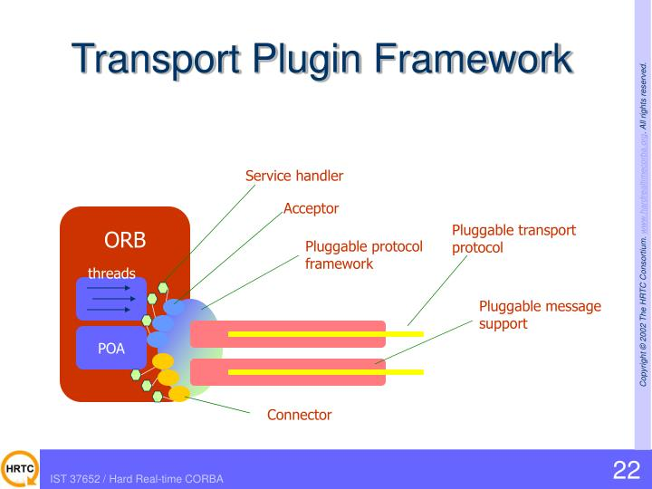 Transport Plugin Framework