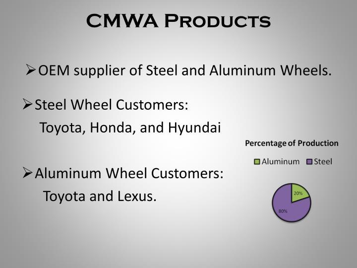 CMWA Products