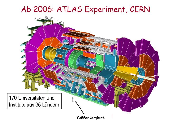 Ab 2006: ATLAS Experiment, CERN