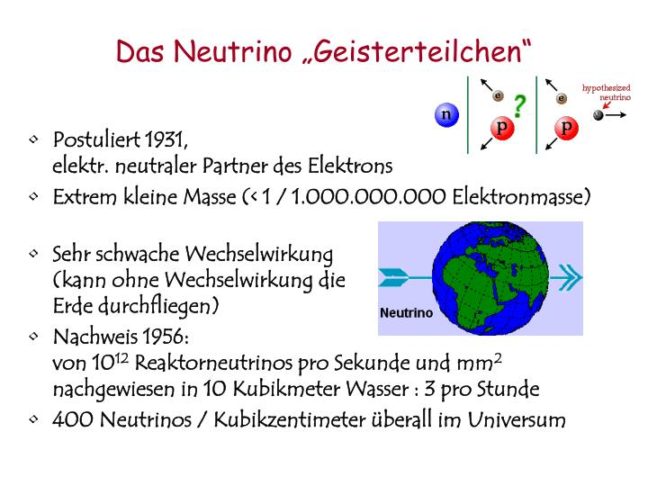 """Das Neutrino """"Geisterteilchen"""""""