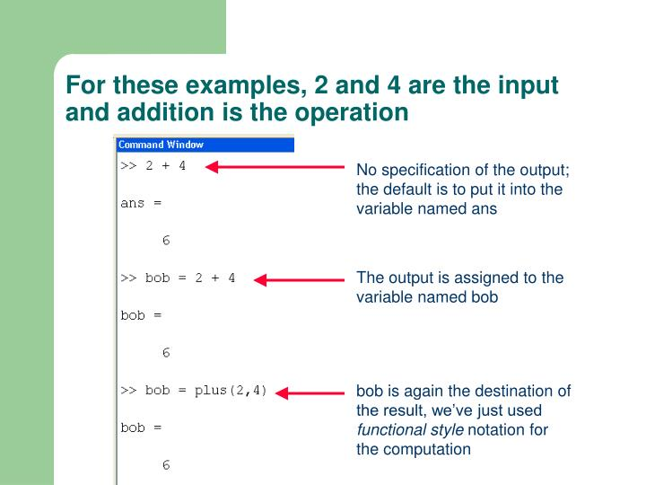 For these examples, 2 and 4 are the input and addition is the operation