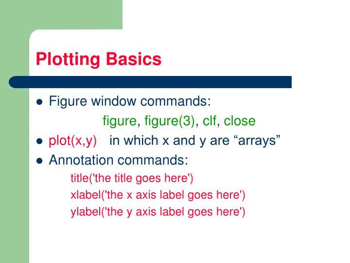 Plotting Basics