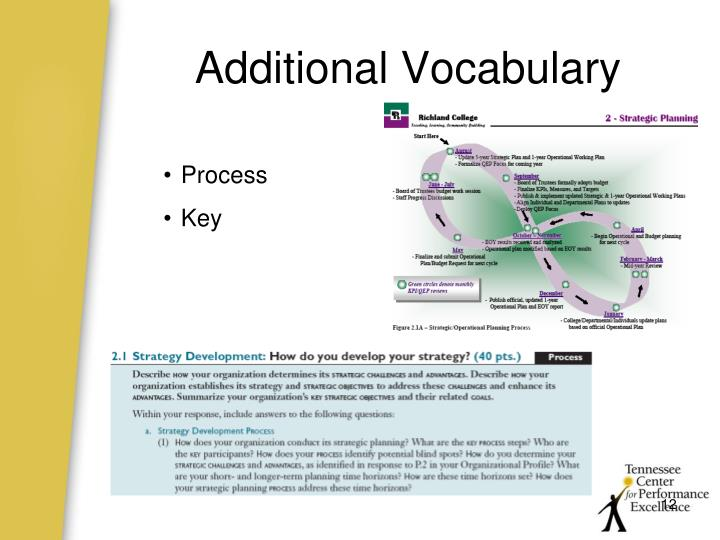 Additional Vocabulary