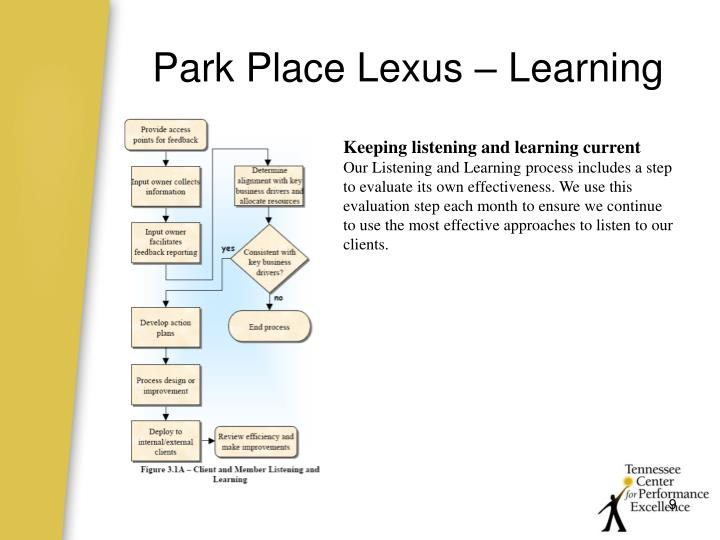 Park Place Lexus – Learning
