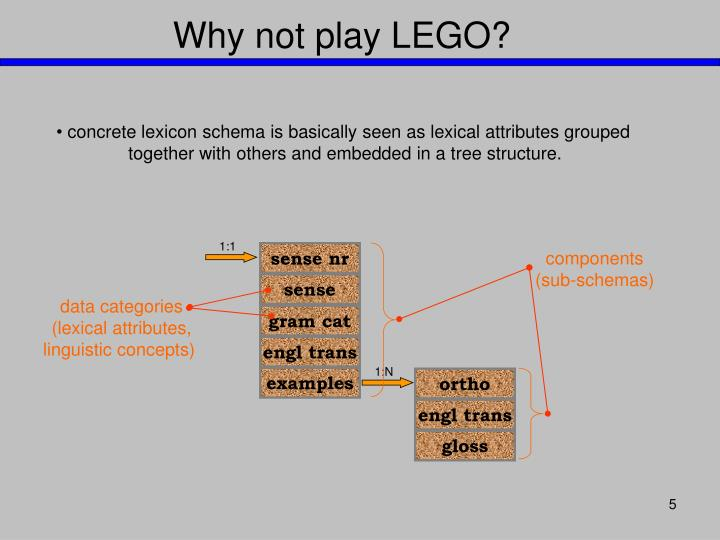 Why not play LEGO?
