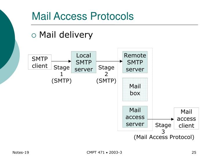 Local SMTP server