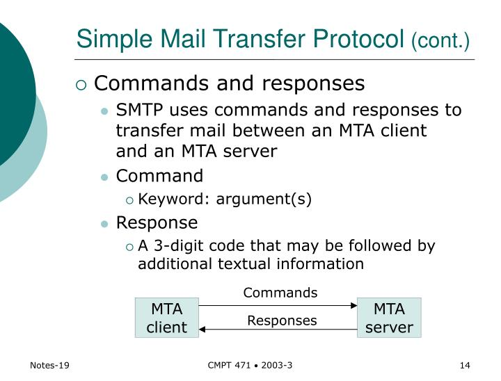 Simple Mail Transfer Protocol