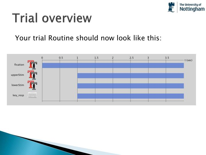 Trial overview