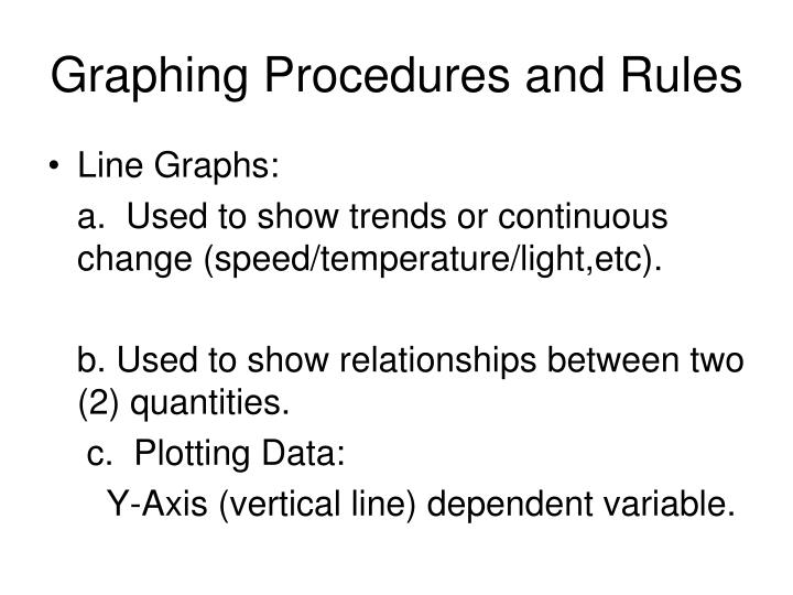 Graphing Procedures and Rules